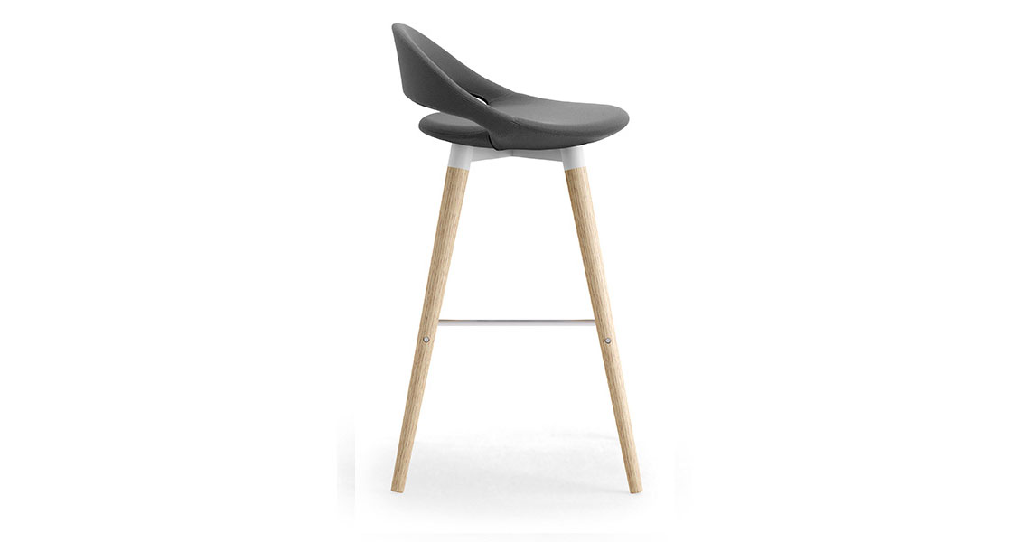 What Is The Seat Height Of A Counter Stool Upholstered